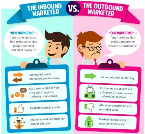 inbound_outbound_marketer